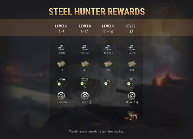 World Of Tanks Halloween Event 2020 Essence Locations World of Tanks has received a new temporary battle royale mode